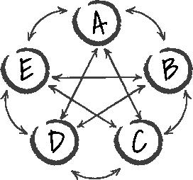 Körper-Geist Model schematisch