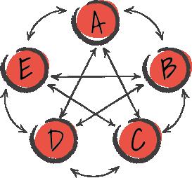 Beispiel Körper-Geist System schematisch Mann