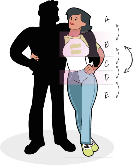 Beispiel Körper-Geist Model Frau